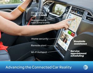 connected_car_interior_graphic